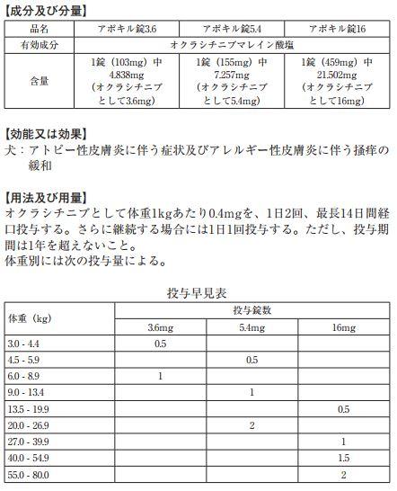 アポキル錠PDFより